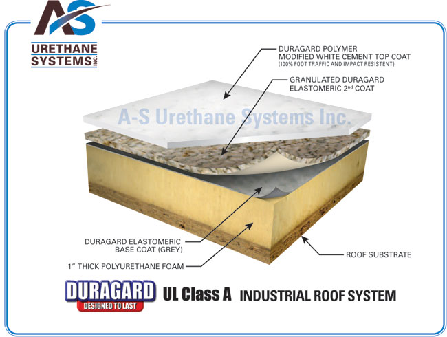 Residential Roof System 2:
